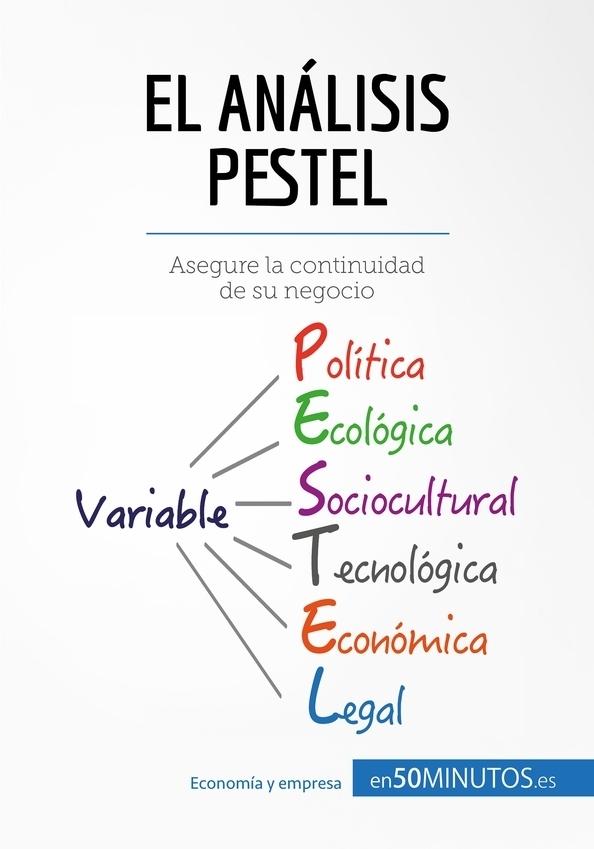 El análisis PESTEL